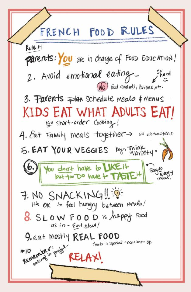 food-rules-kids